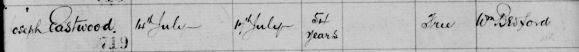 Joseph Eastwood Death 1823