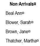 bof-non-arrival-women.jpg